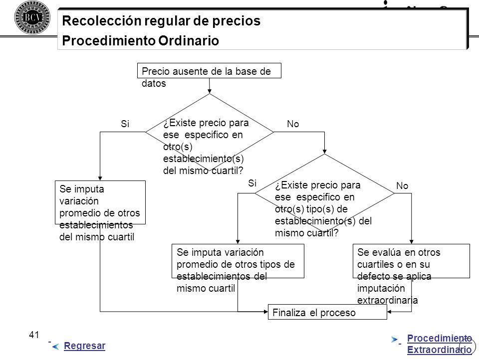 Recolección regular de precios Procedimiento Ordinario