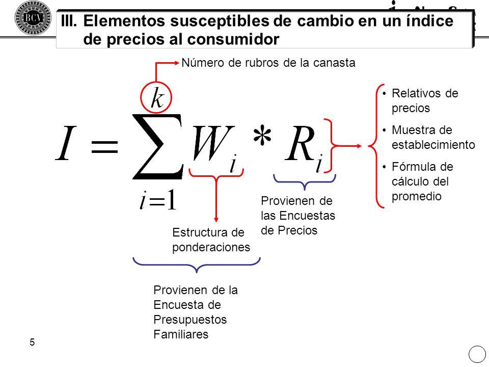 III. Elementos susceptibles de cambio en un índice