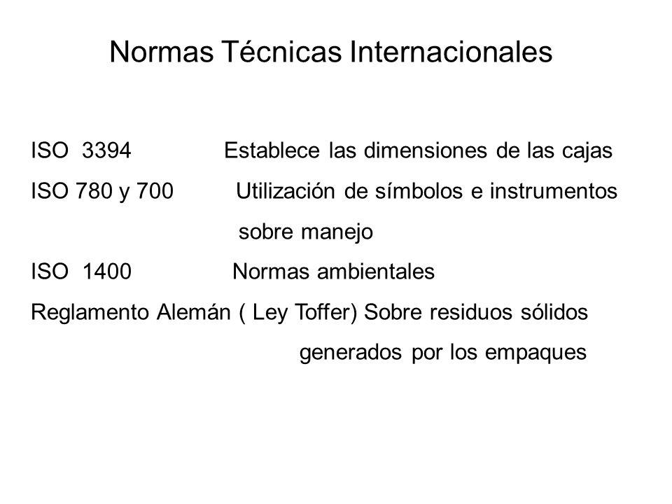 Normas Técnicas Internacionales