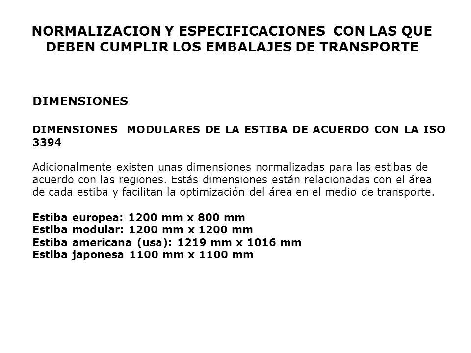 NORMALIZACION Y ESPECIFICACIONES CON LAS QUE DEBEN CUMPLIR LOS EMBALAJES DE TRANSPORTE