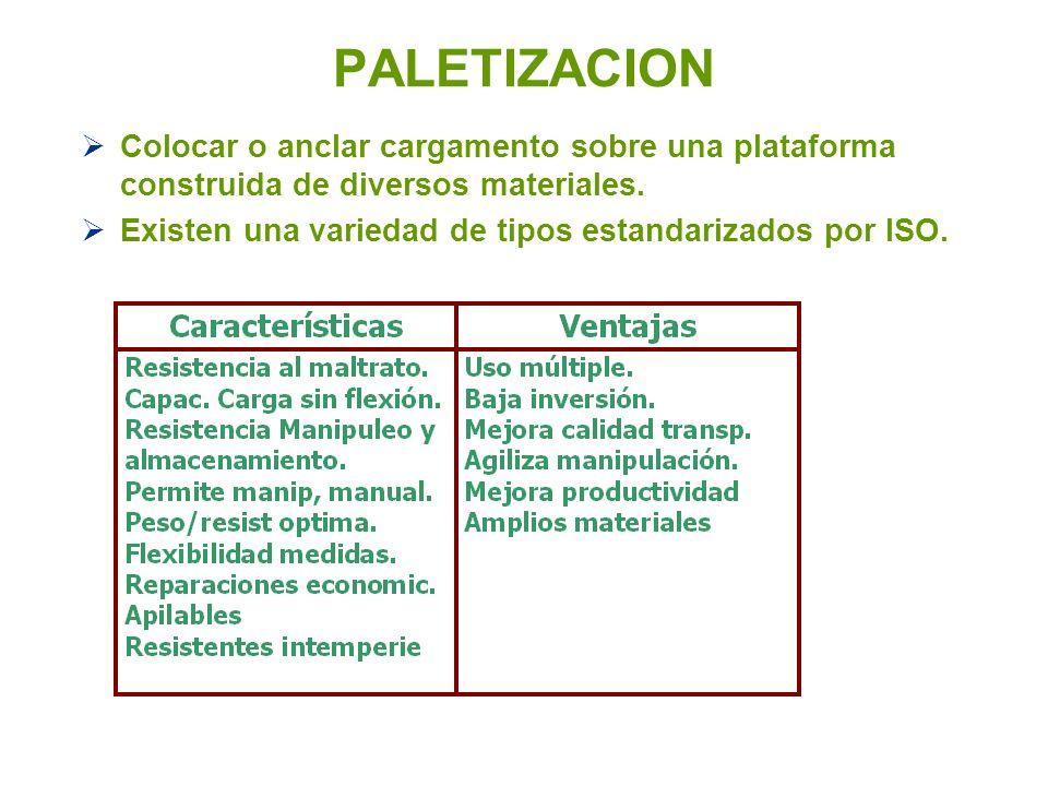 PALETIZACION Colocar o anclar cargamento sobre una plataforma construida de diversos materiales.