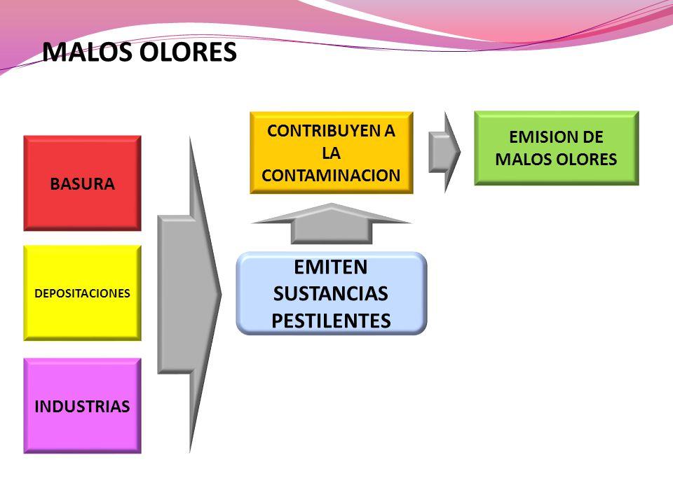MALOS OLORES EMITEN SUSTANCIAS PESTILENTES
