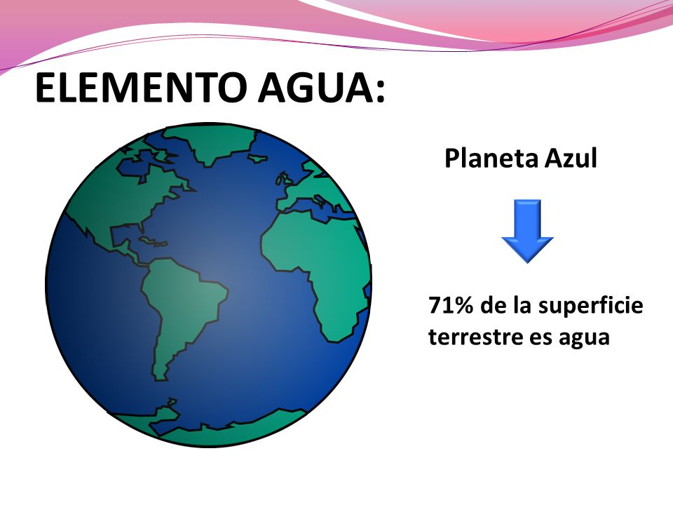 ELEMENTO AGUA: Planeta Azul 71% de la superficie terrestre es agua