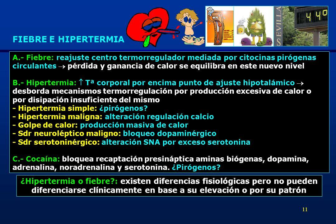 FIEBRE E HIPERTERMIA