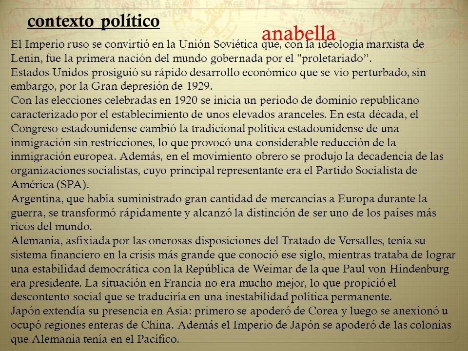 anabella contexto político