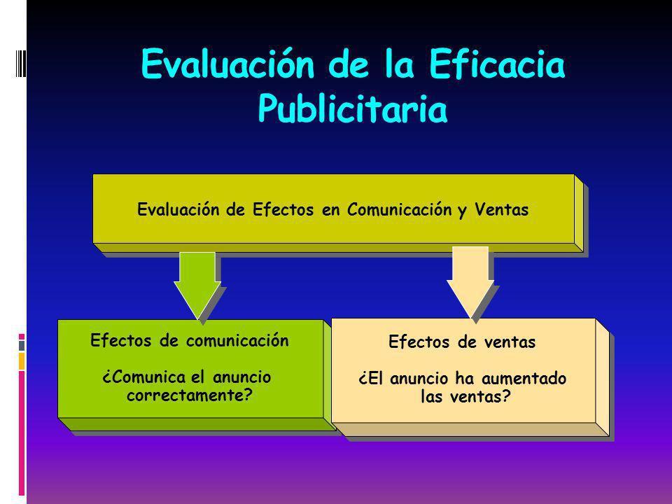 Evaluación de la Eficacia Publicitaria