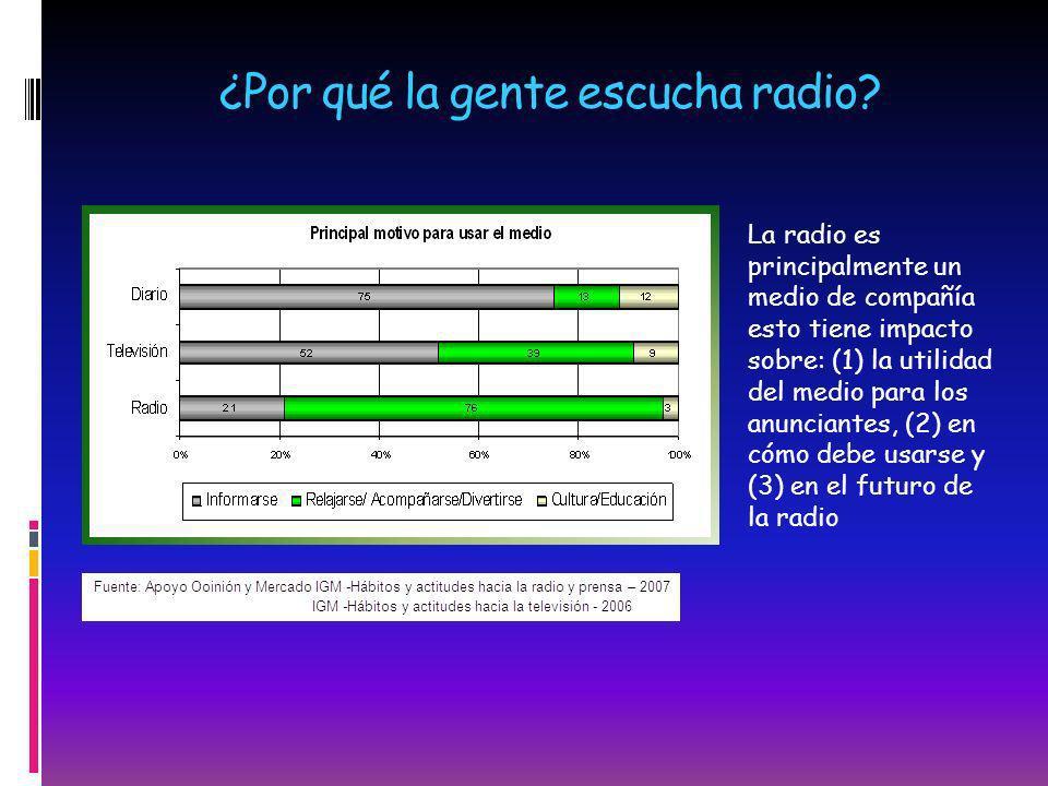 ¿Por qué la gente escucha radio