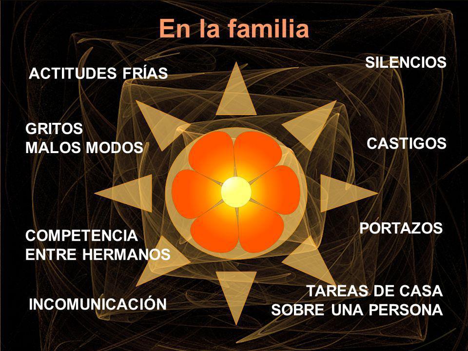 En la familia SILENCIOS ACTITUDES FRÍAS GRITOS MALOS MODOS CASTIGOS