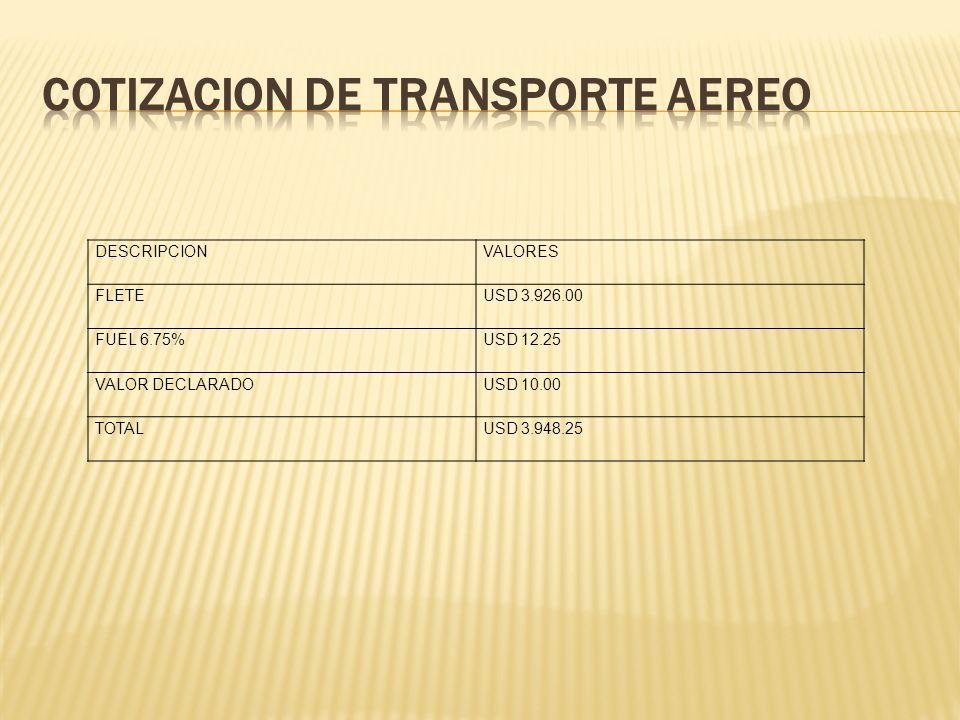 COTIZACION DE TRANSPORTE AEREO