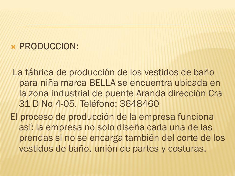 PRODUCCION: