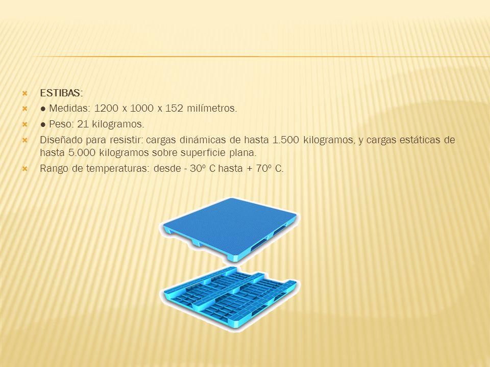 ESTIBAS: ● Medidas: 1200 x 1000 x 152 milímetros. ● Peso: 21 kilogramos.