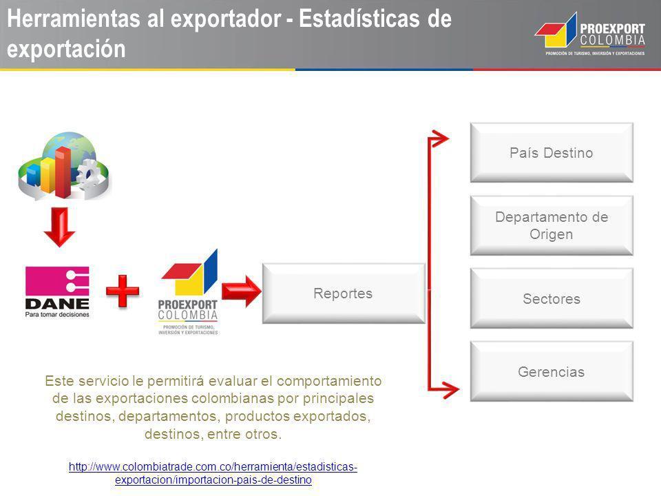 Herramientas al exportador - Estadísticas de exportación
