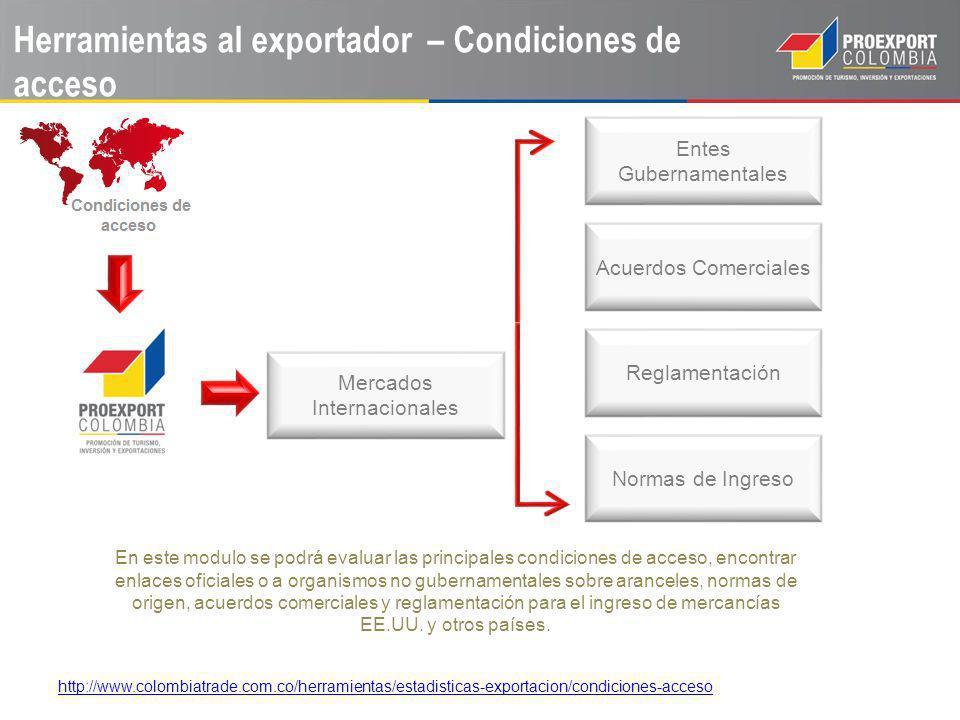 Herramientas al exportador – Condiciones de acceso