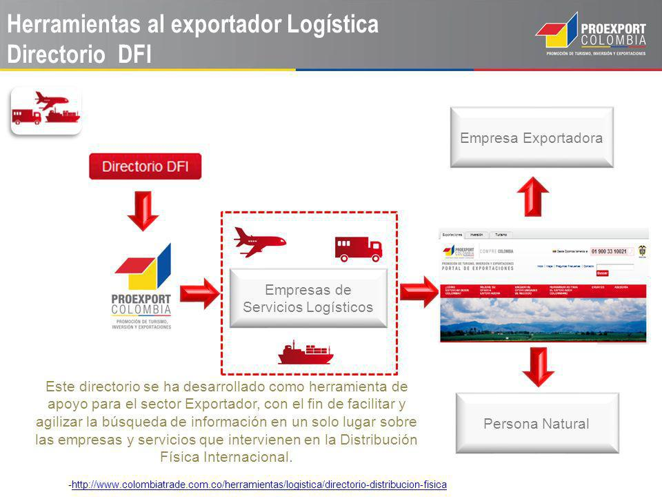 Herramientas al exportador Logística Directorio DFI