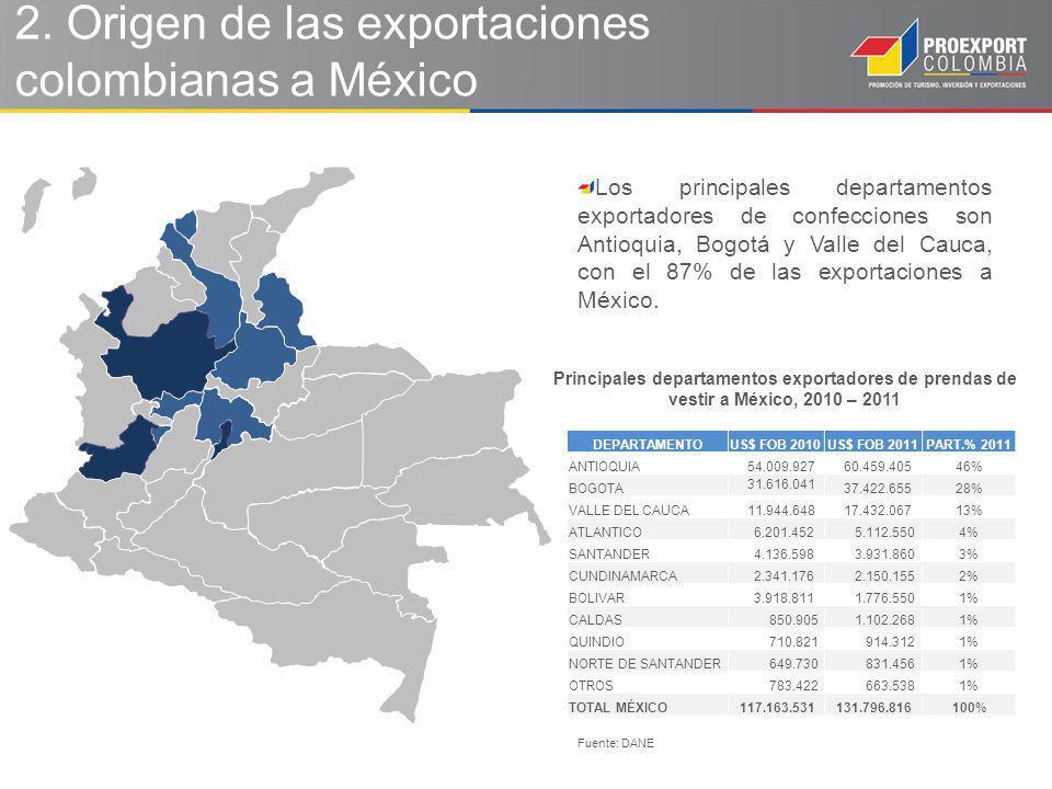 2. Origen de las exportaciones colombianas a México