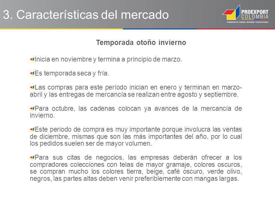 3. Características del mercado