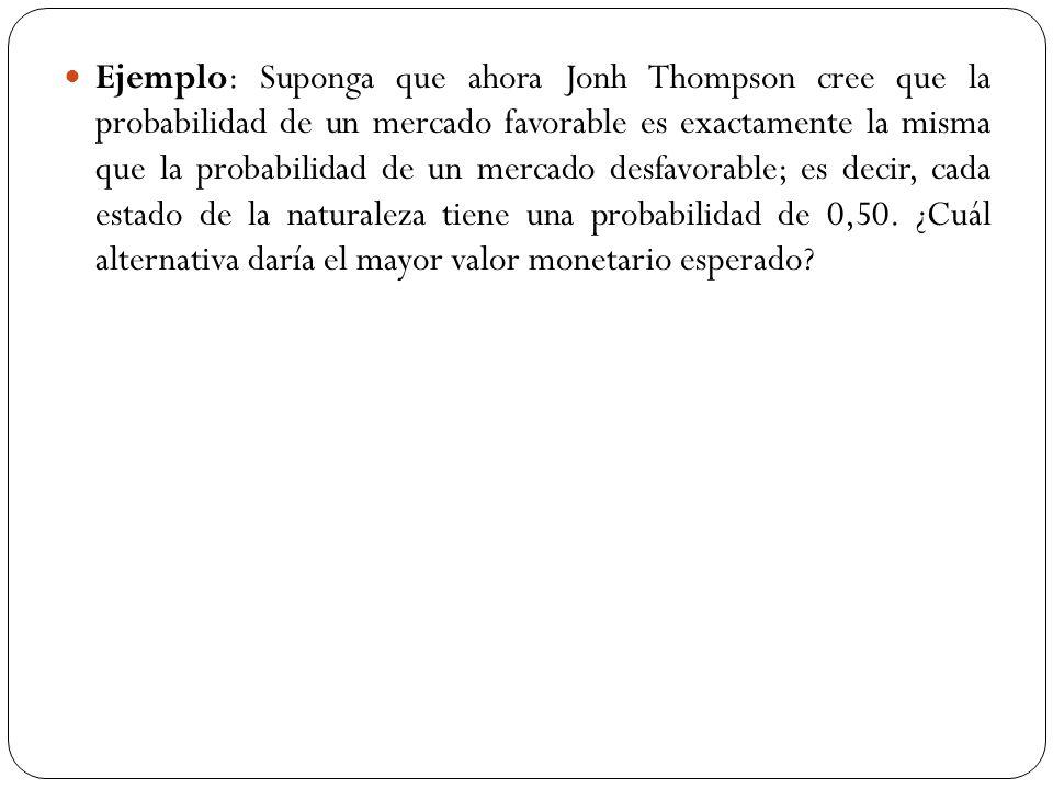 Ejemplo: Suponga que ahora Jonh Thompson cree que la probabilidad de un mercado favorable es exactamente la misma que la probabilidad de un mercado desfavorable; es decir, cada estado de la naturaleza tiene una probabilidad de 0,50.
