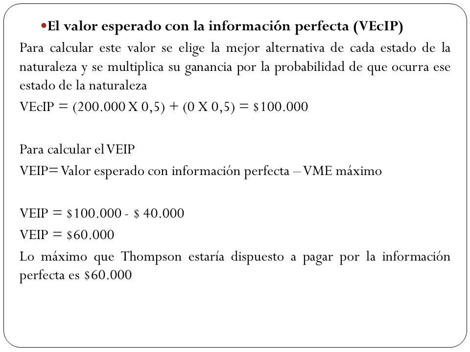 El valor esperado con la información perfecta (VEcIP)