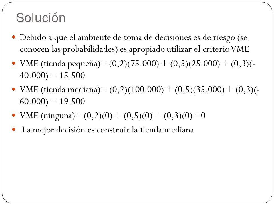 Solución Debido a que el ambiente de toma de decisiones es de riesgo (se conocen las probabilidades) es apropiado utilizar el criterio VME.