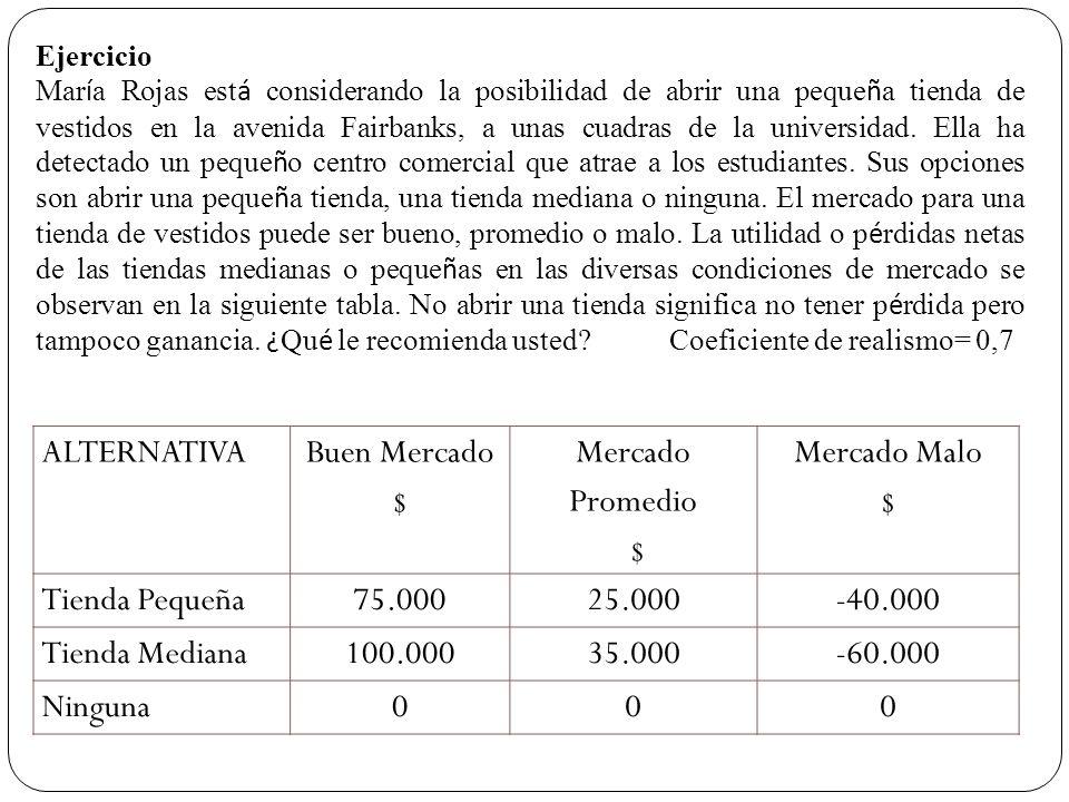 ALTERNATIVA Buen Mercado $ Mercado Promedio Mercado Malo