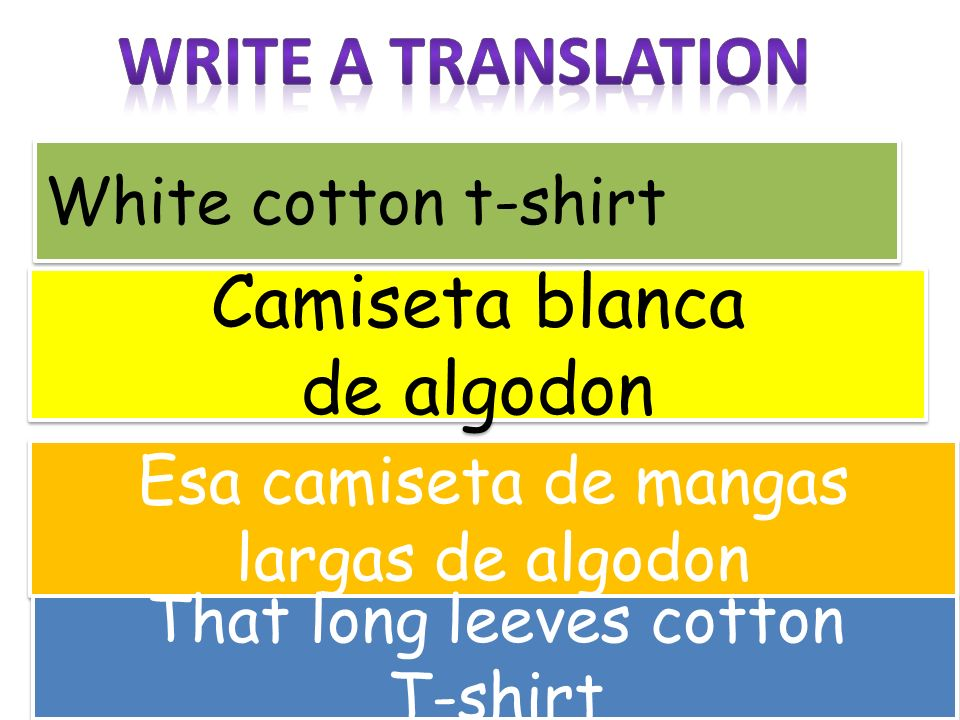 Write a translation Camiseta blanca de algodon White cotton t-shirt