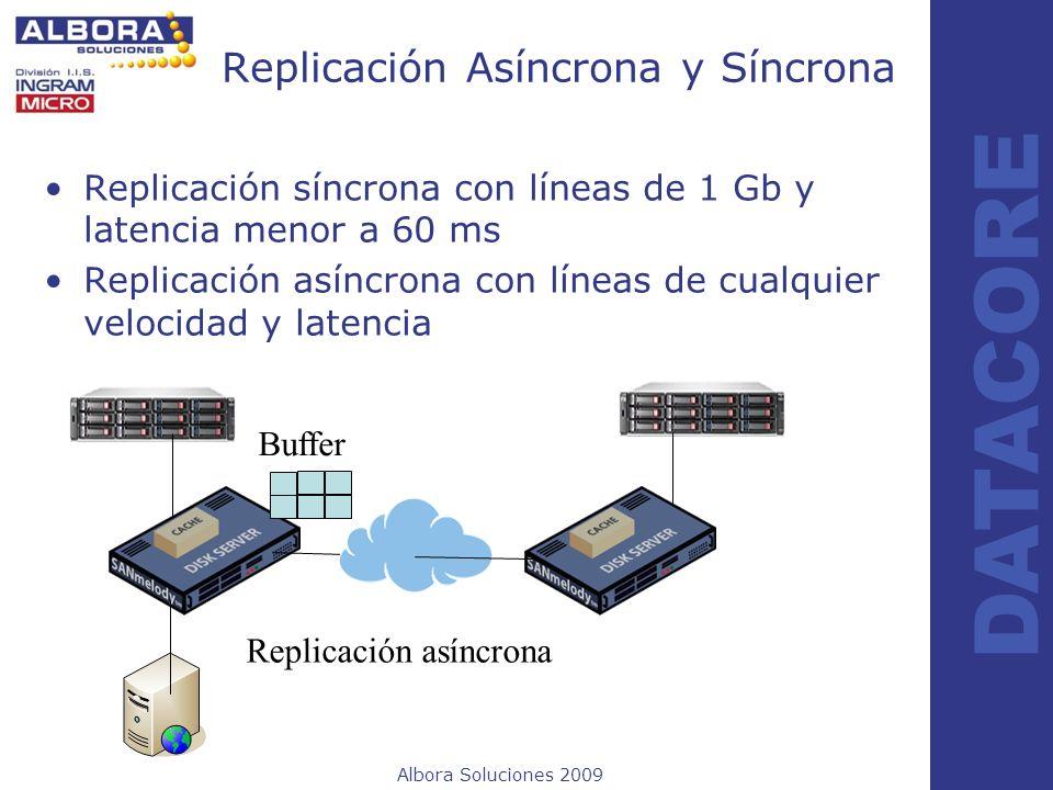 Replicación Asíncrona y Síncrona