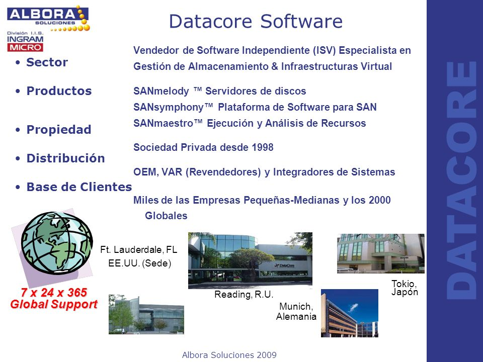 Datacore Software 7 x 24 x 365 Global Support Sector Productos
