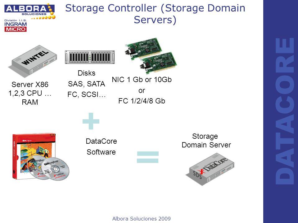 Storage Controller (Storage Domain Servers)