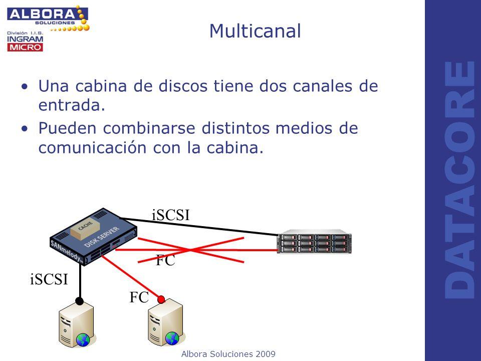 Multicanal Una cabina de discos tiene dos canales de entrada.