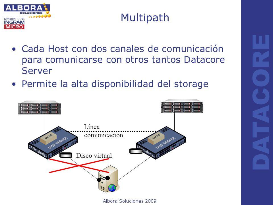 MultipathCada Host con dos canales de comunicación para comunicarse con otros tantos Datacore Server.