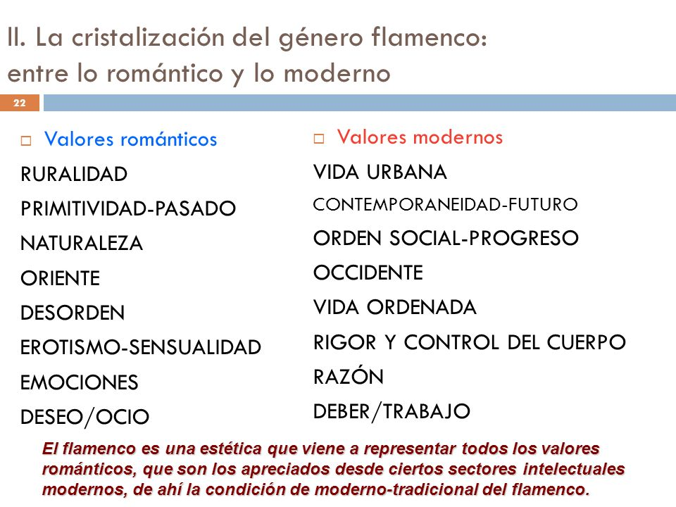 II. La cristalización del género flamenco: entre lo romántico y lo moderno