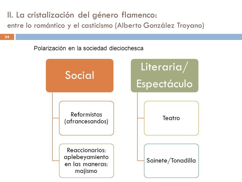 Literaria/ Social Espectáculo