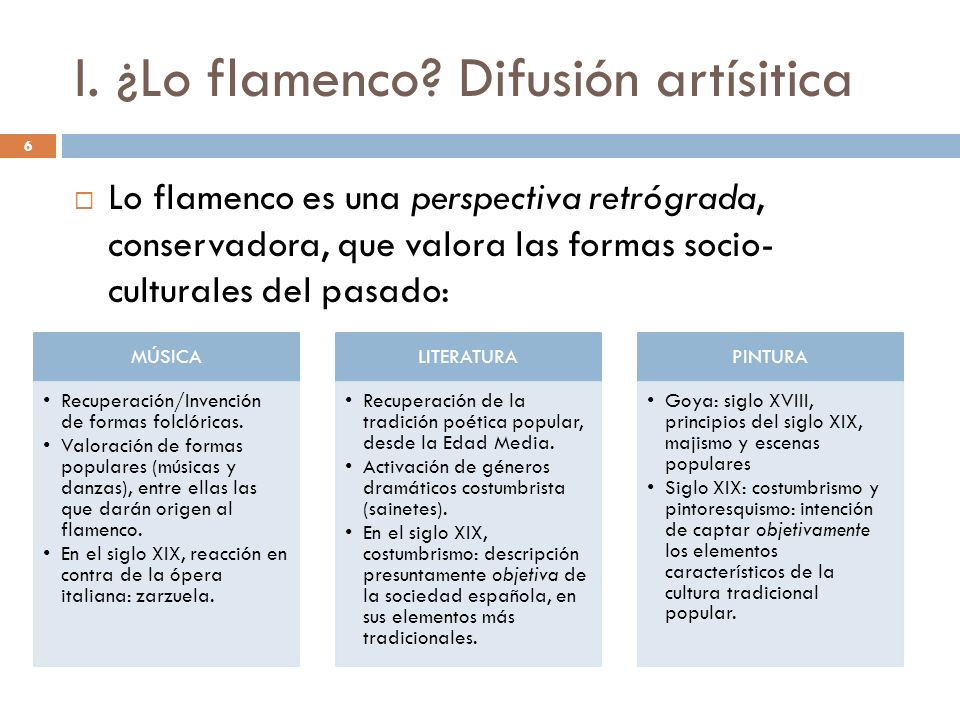 I. ¿Lo flamenco Difusión artísitica