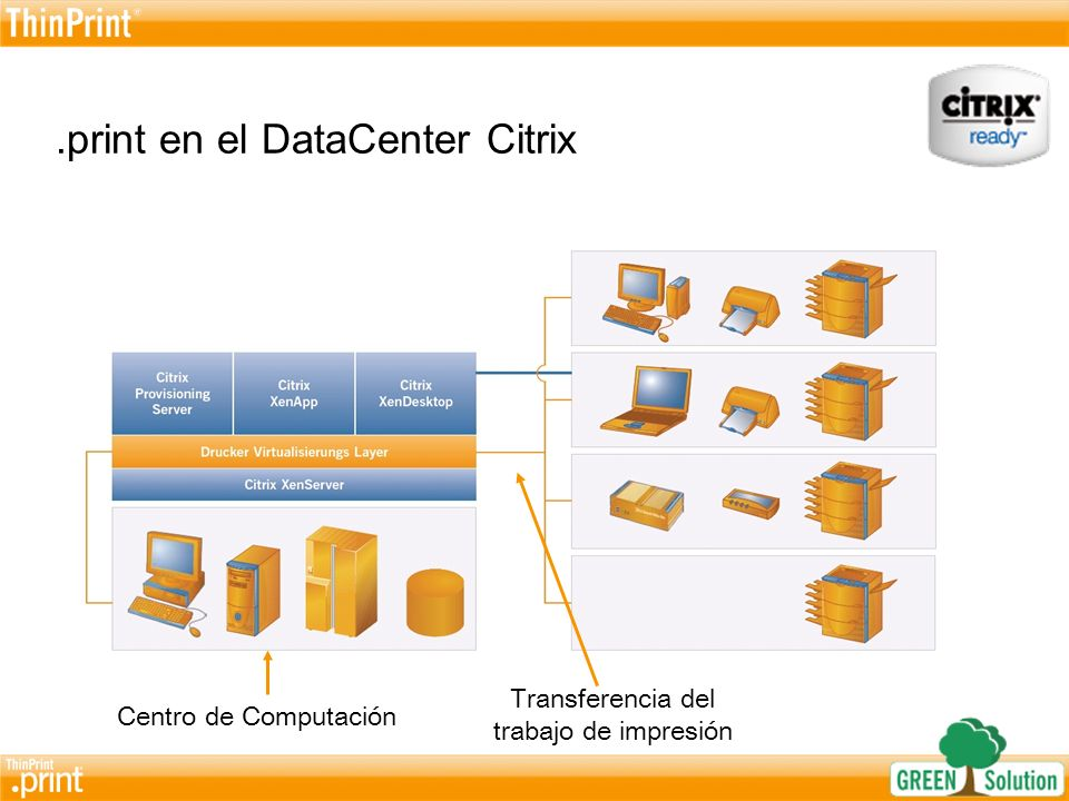 .print en el DataCenter Citrix