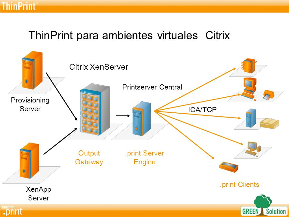 ThinPrint para ambientes virtuales Citrix