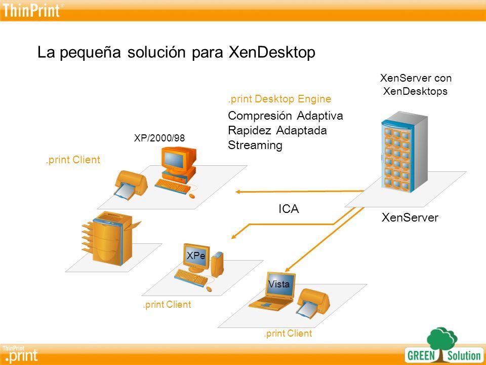 La pequeña solución para XenDesktop