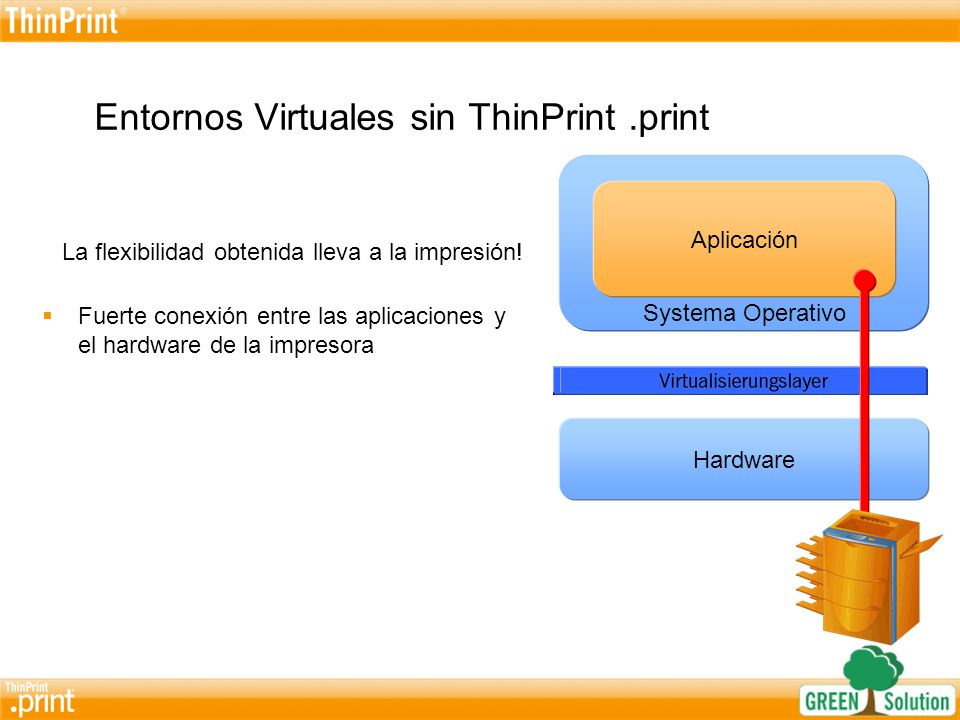 Entornos Virtuales sin ThinPrint .print