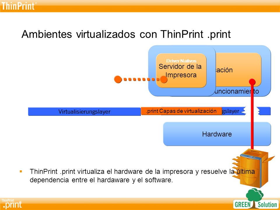 Ambientes virtualizados con ThinPrint .print