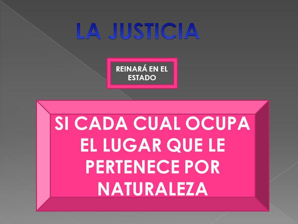 SI CADA CUAL OCUPA EL LUGAR QUE LE PERTENECE POR NATURALEZA