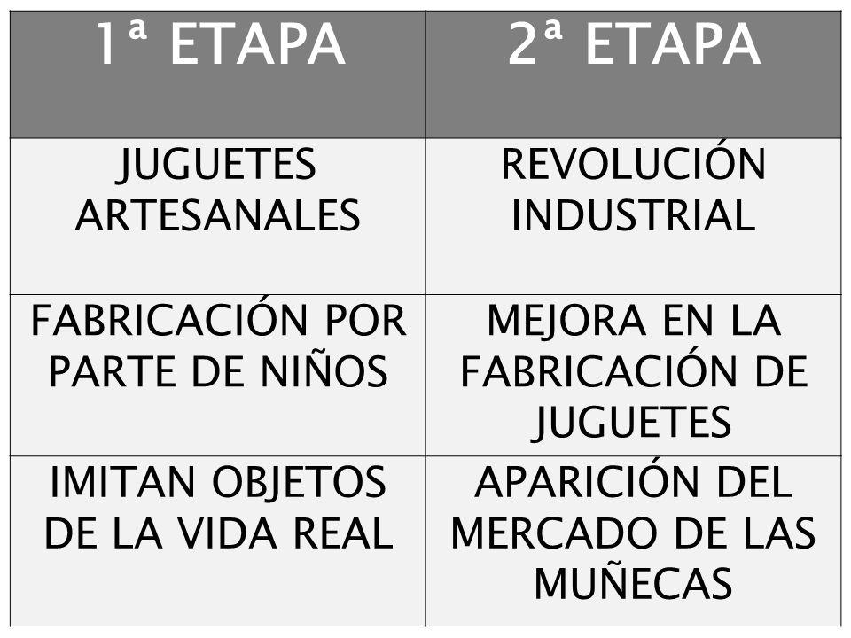 1ª ETAPA 2ª ETAPA JUGUETES ARTESANALES REVOLUCIÓN INDUSTRIAL