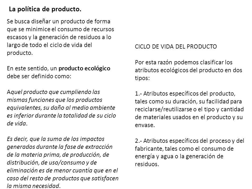 La política de producto.