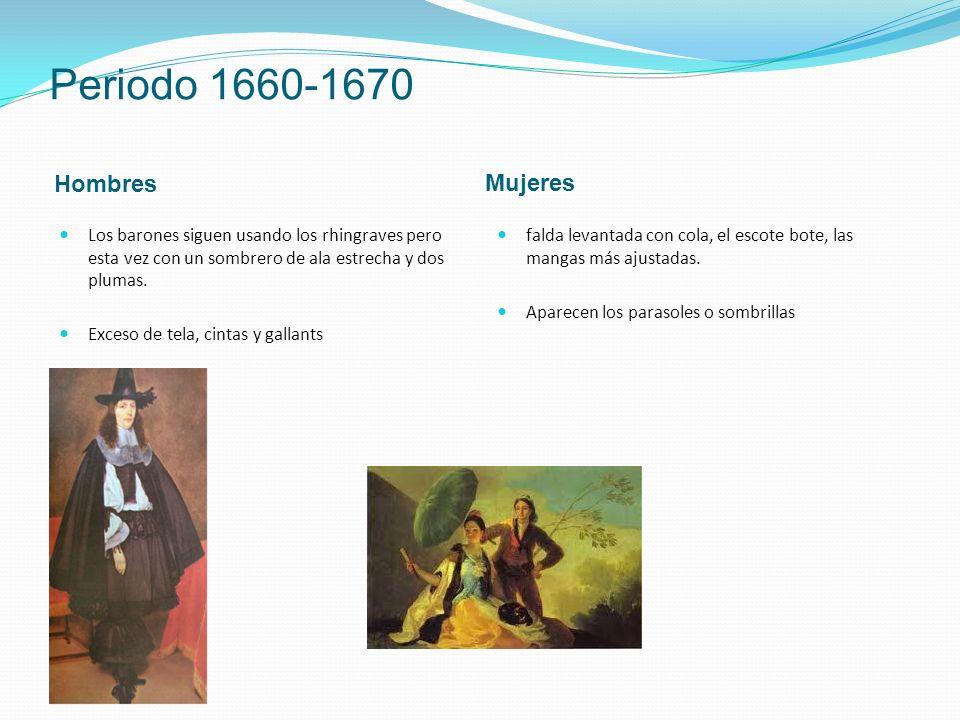 Periodo 1660-1670 Hombres Mujeres
