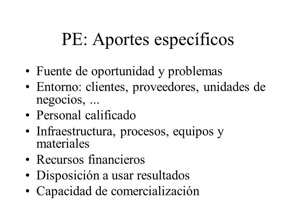 PE: Aportes específicos