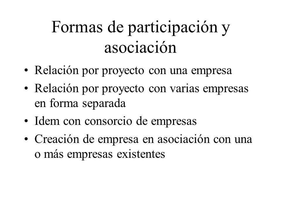 Formas de participación y asociación