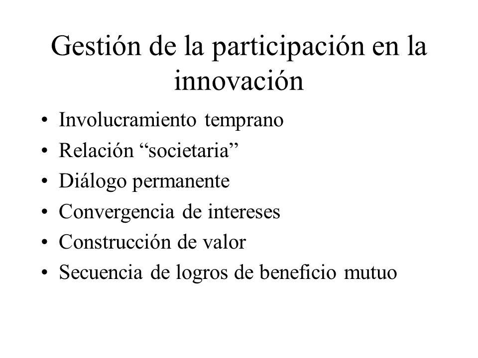 Gestión de la participación en la innovación