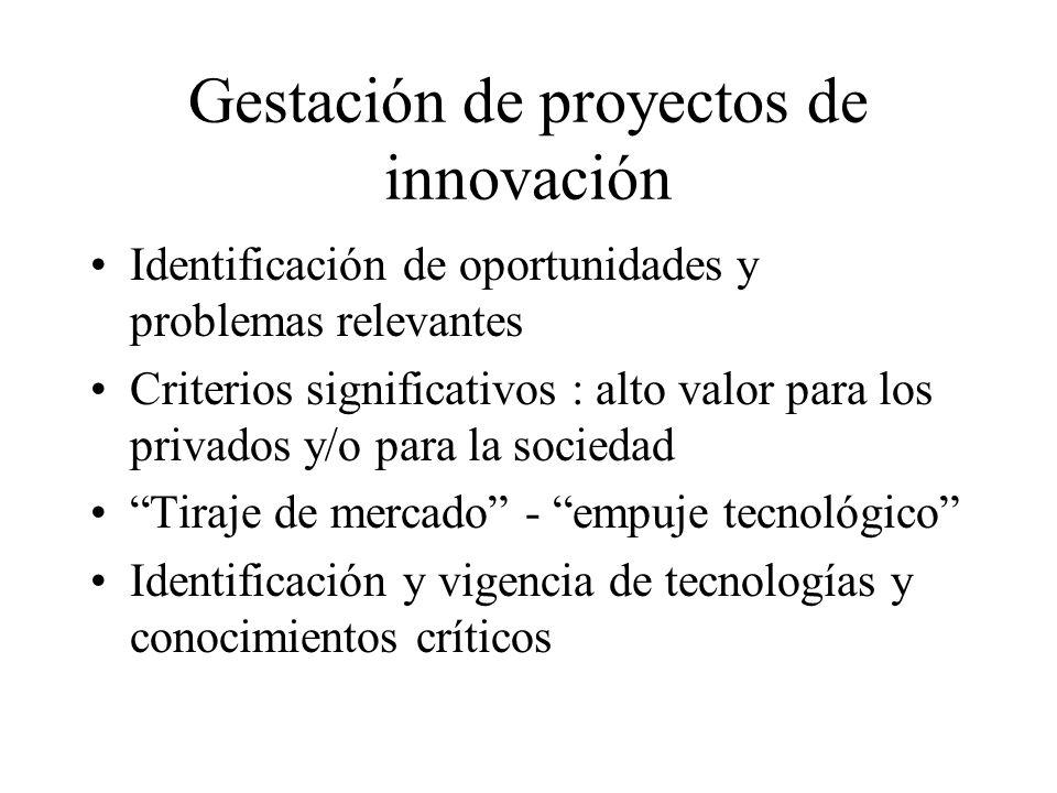 Gestación de proyectos de innovación