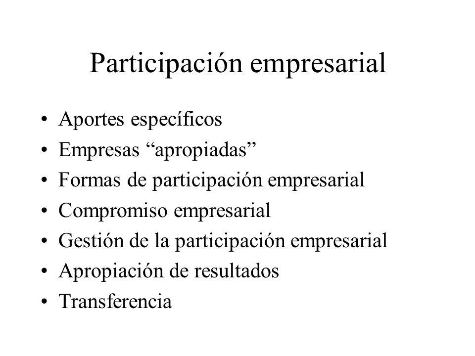Participación empresarial