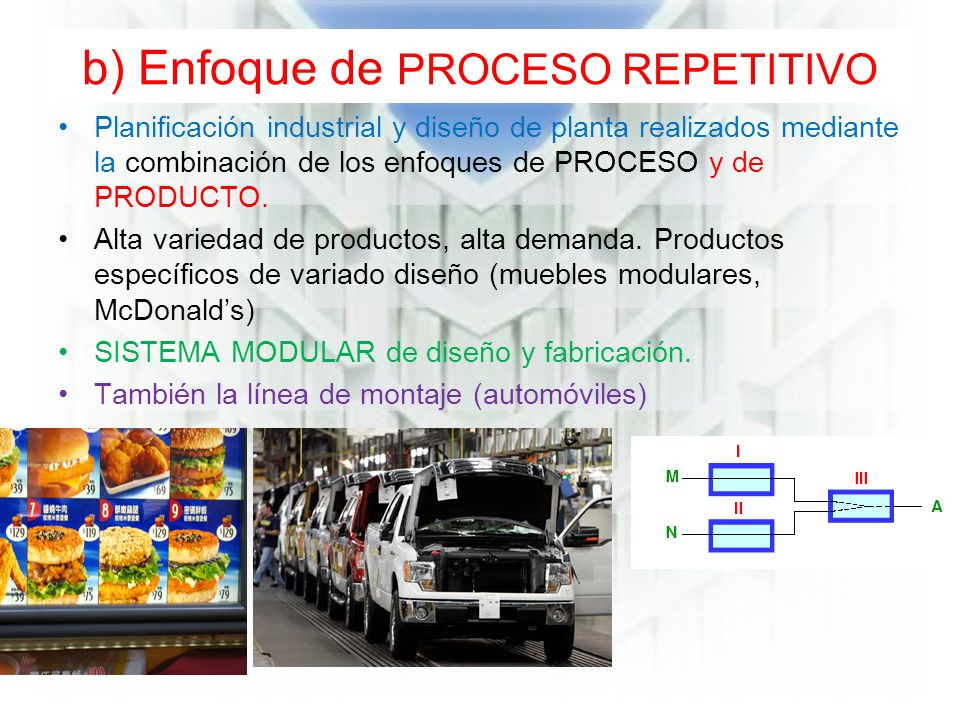 b) Enfoque de PROCESO REPETITIVO