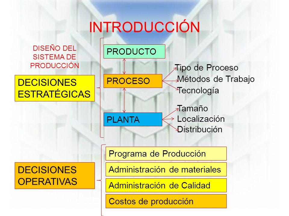 DISEÑO DEL SISTEMA DE PRODUCCIÓN