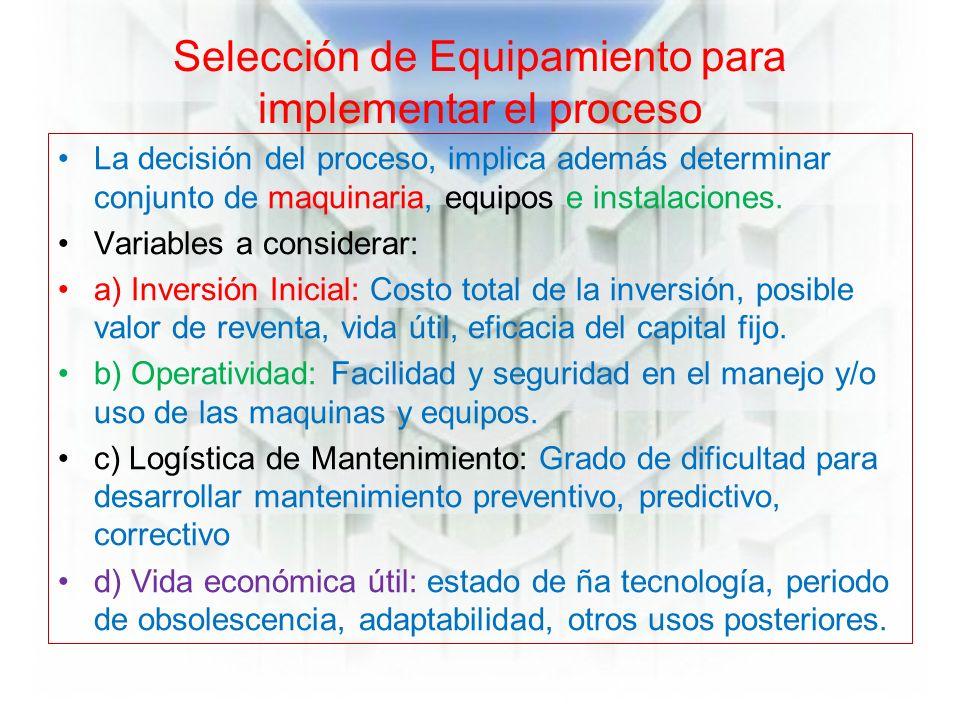 Selección de Equipamiento para implementar el proceso